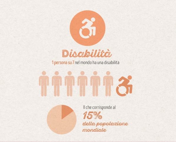 CBM-iconograica-disabilità-2