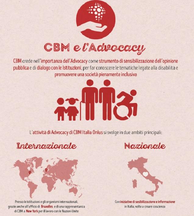 CBM-iconograica-advocacy-5
