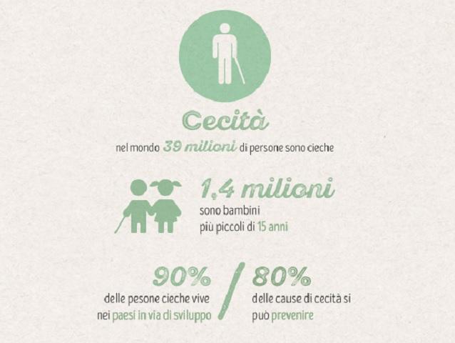 CBM-iconograica-cecità-4