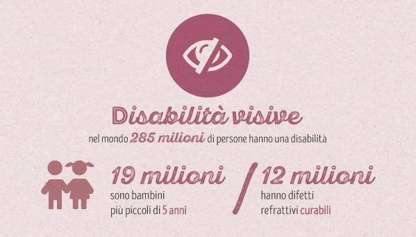 CBM-iconograica--disabilità-visive-3