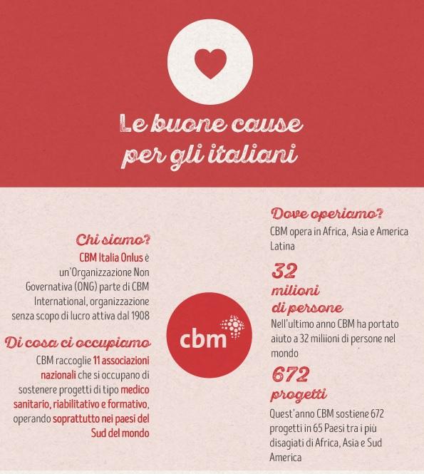 CBM-iconograica-presentazione-brand-1