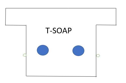 Coronavirus e moda ecco la T-SOAP, la T-shirt con disinfettante per mani