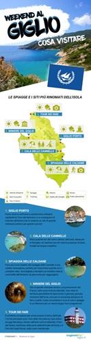 infografica isola del giglio